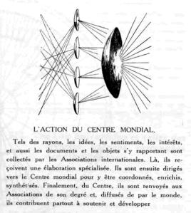 CentreMondial